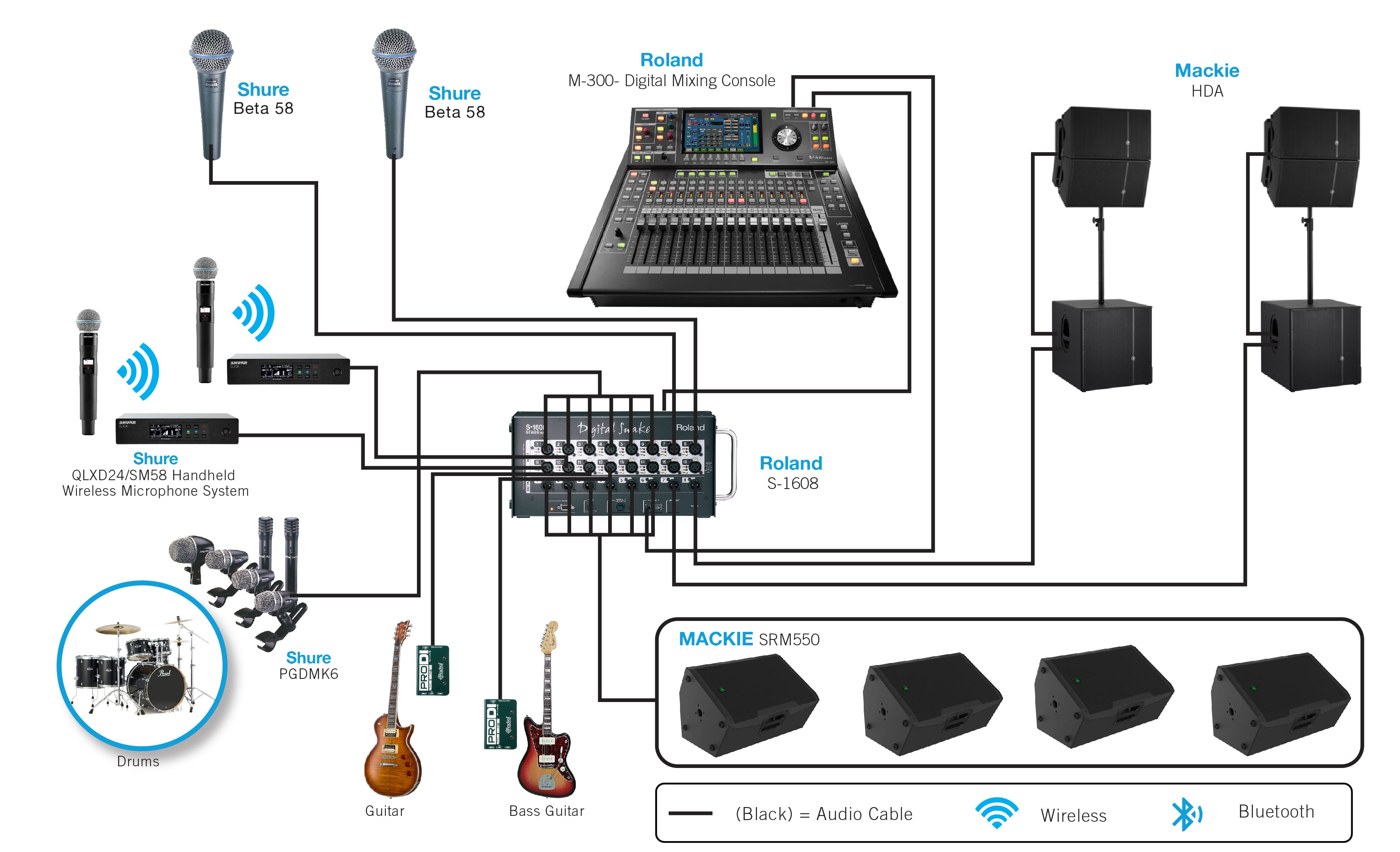 Church Pa System Setup Diagram Example Electrical Wiring U2022 Rh 162 212 157 63 Bad DJ Setups Laptop