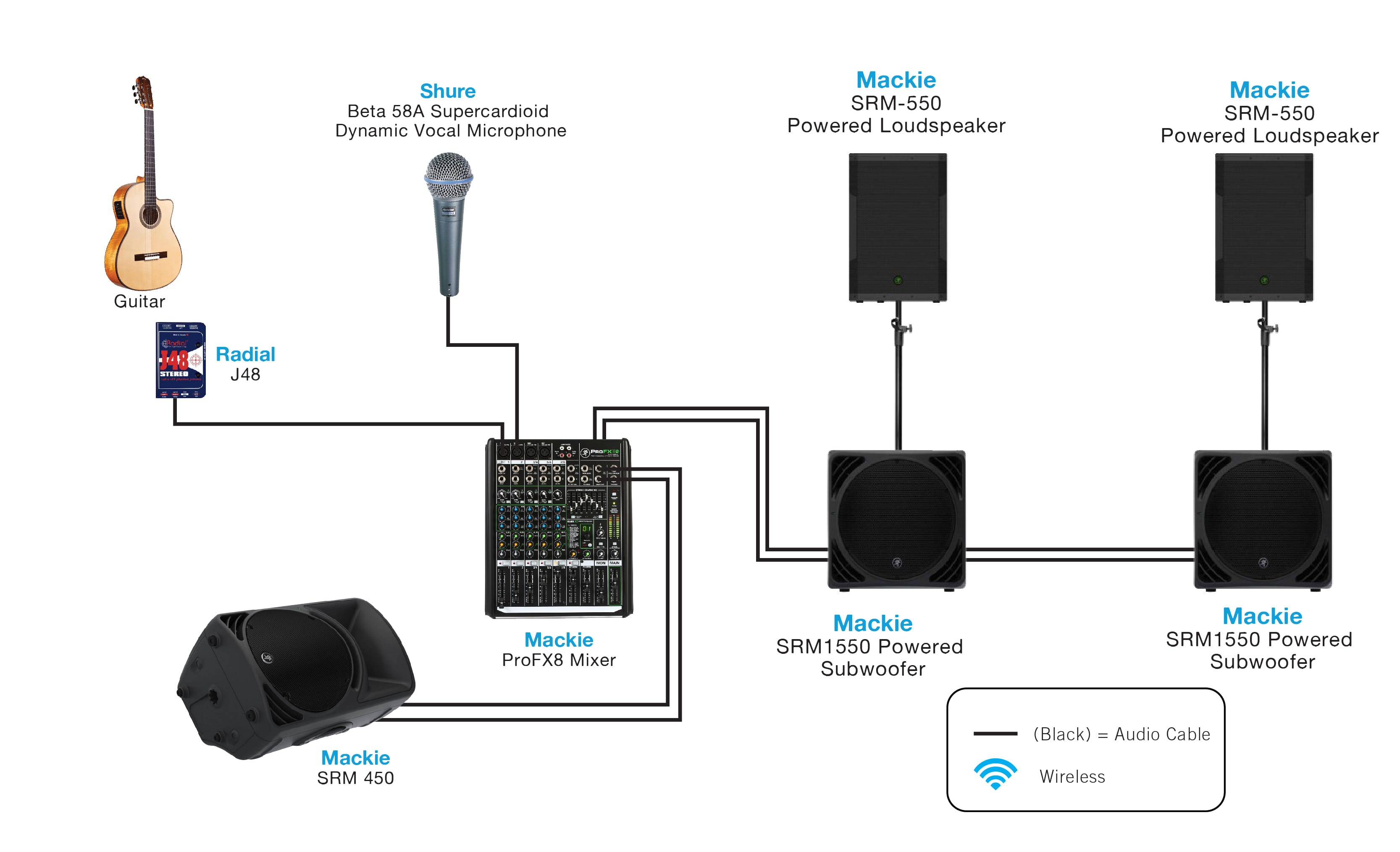 NMK Solutions SIMPLE LIVE BAND SETUP
